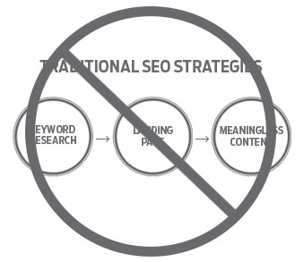 traditional seo strategies