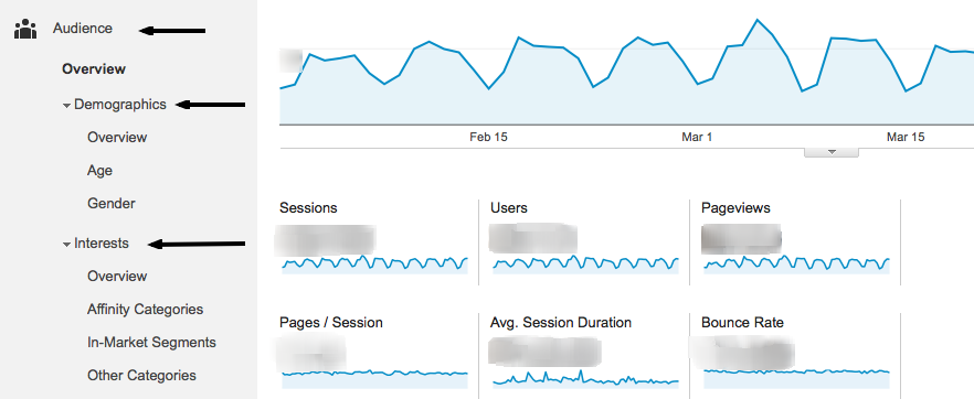 audience overview for google analytics