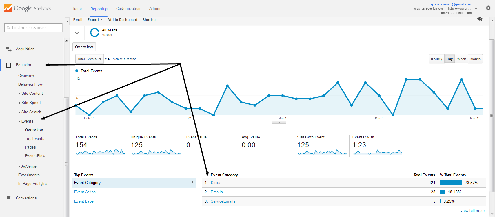 event tracking for google analytics - wordpress