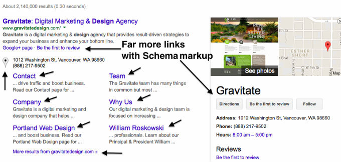 Schema microdata allows for amazing rich snippets