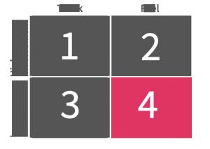 quadrant 4