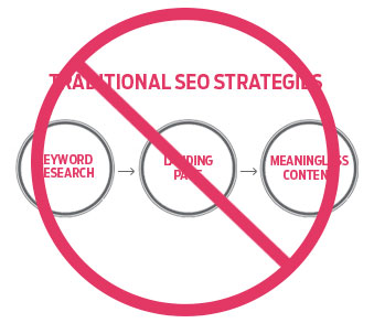 traditional seo strategies