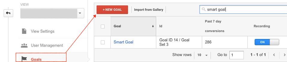 Activate Smart Goals
