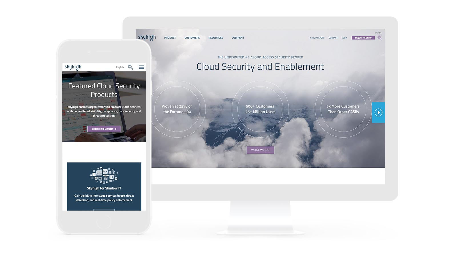 web design for skyhigh