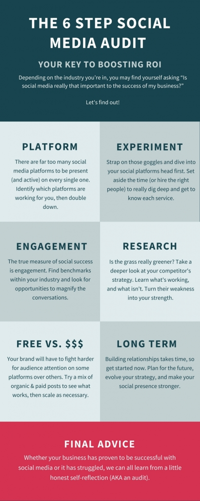 The 6 step social media audit
