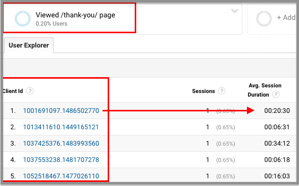 Image for User Explorer from Google Analytics