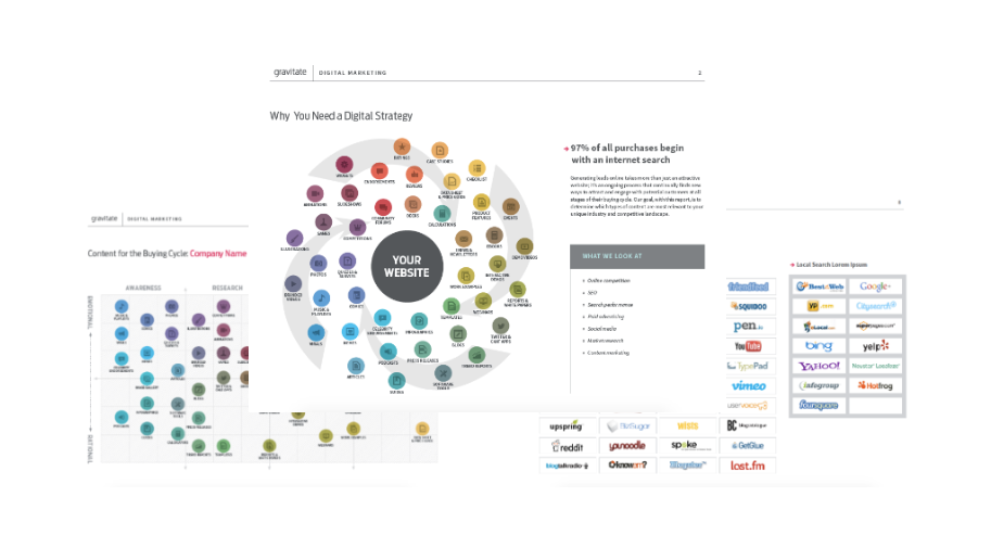 Digital Marketing Campaign Strategy • Gravitate