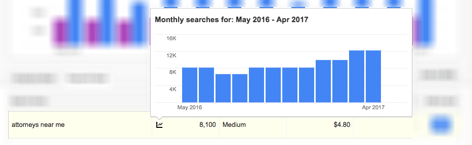 attorneys near me search results april 2017