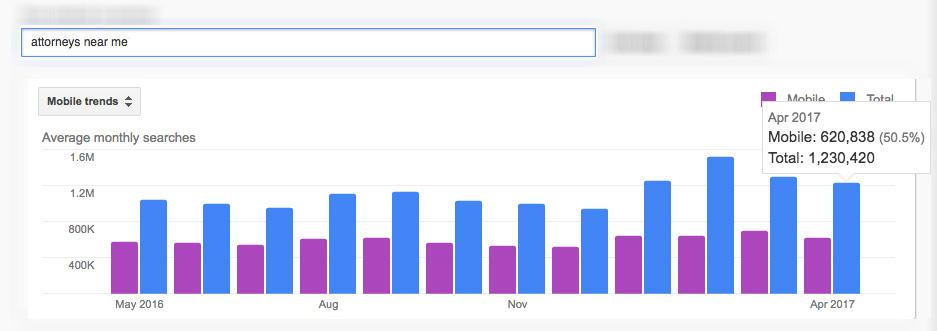 attorney web design mobile results