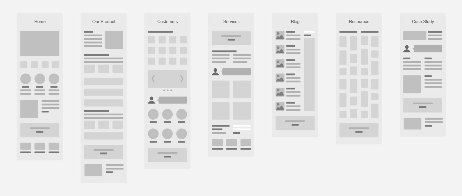 wireframes low fidelity vs high fidelity approaches to web design