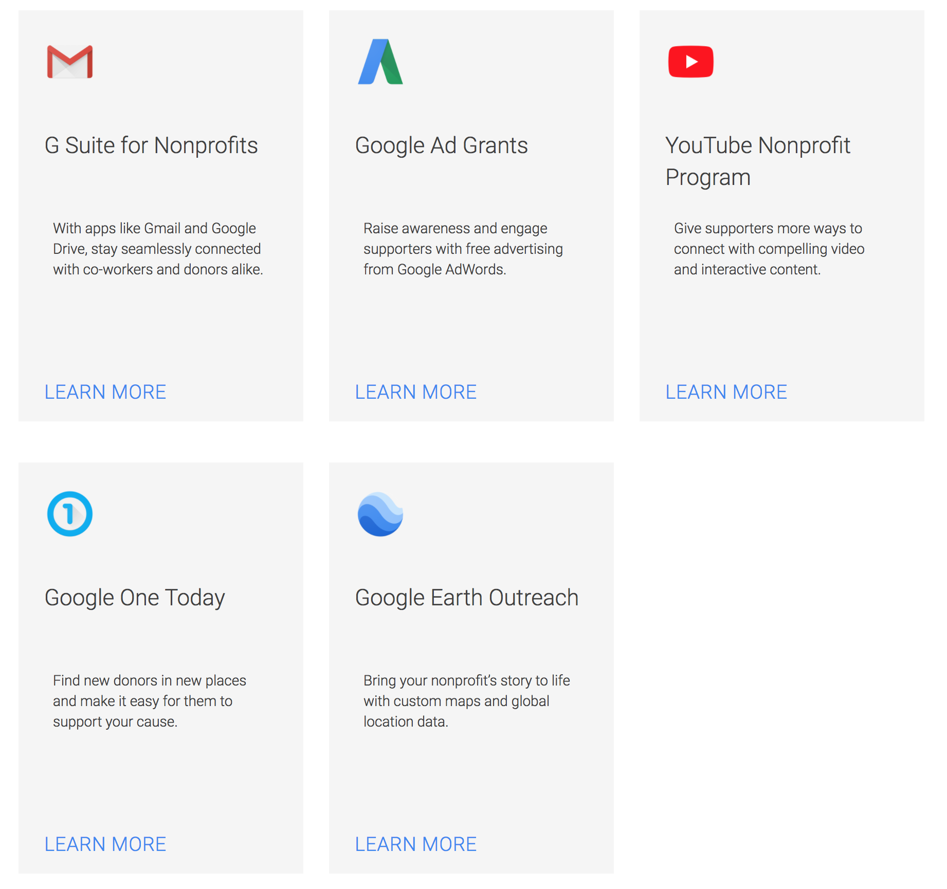How to Use Google Grants to Its Full Potential • Gravitate